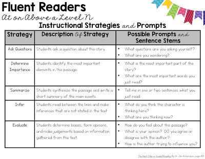 The Next Step In Guided Reading Chapter 6 Fluent Readers