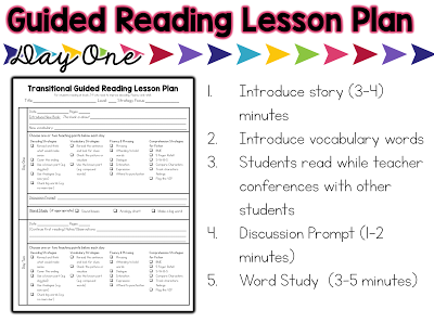 The Next Step In Guided Reading Chapter 5 Transitional Readers