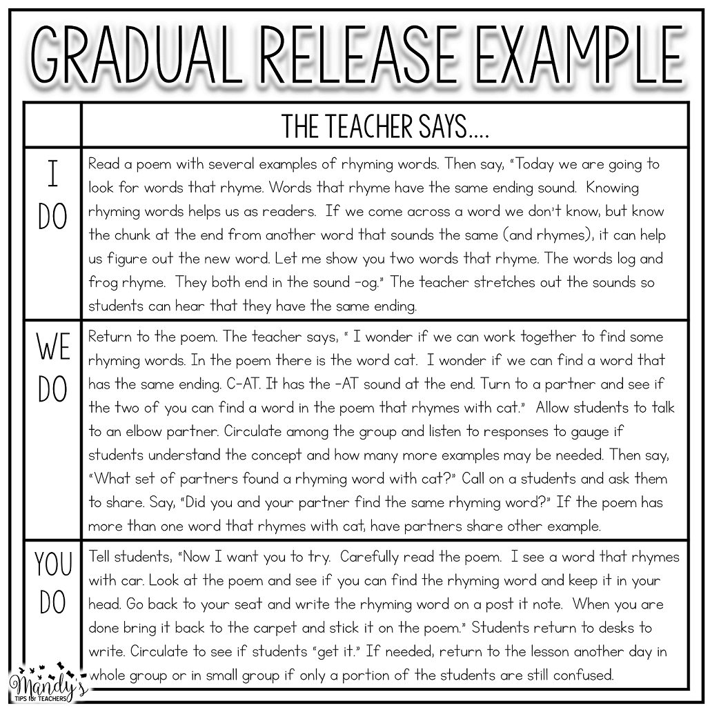 Using the Gradual Release Lesson Example to Avoid Empty Questions During Lessons